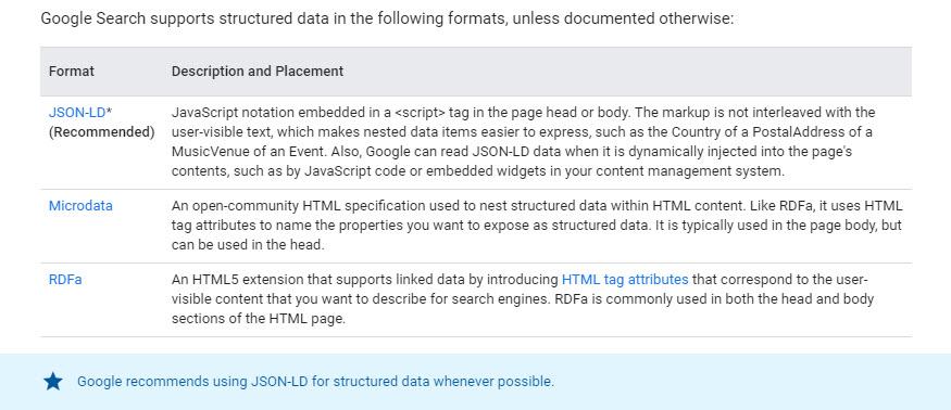 RDFa-Microdata-en-JSON-LD